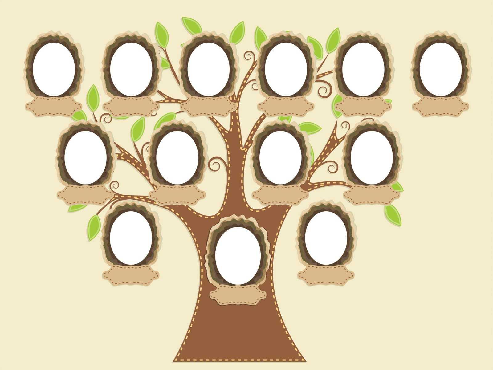 Soy Ağacı Boş Şablon 8 Kişilik 2
